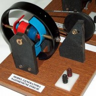 Model monofaznog generatora naizmenične struje