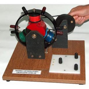 Model trofaznog generatora naizmenične struje