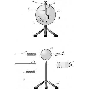 Elektrometar sa kompletom delova